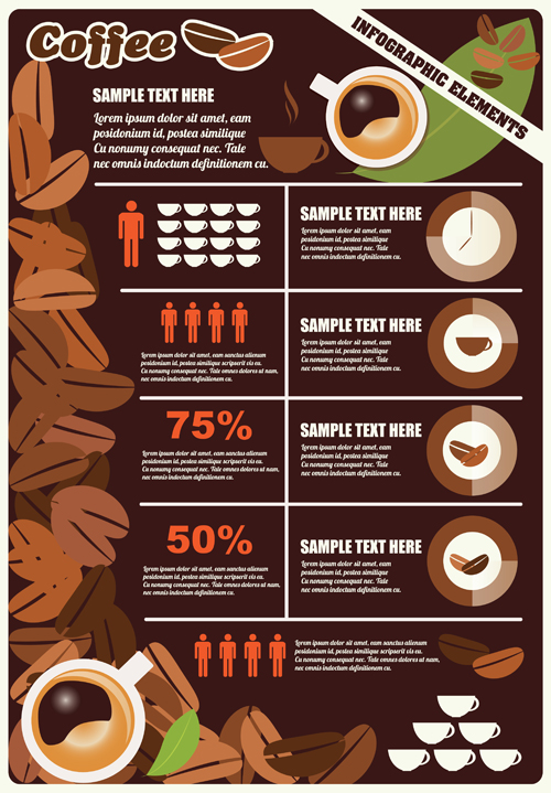 infographics infographic coffee business template business