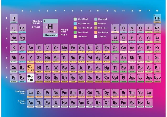 transparent periodic table vector welovesolo - Periodic Table Of Elements Vector