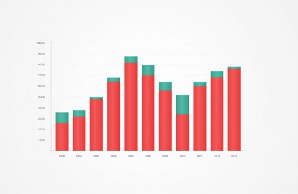 yearly web unique ui elements ui success stylish statistic red quality psd original new modern interface hi-res HD growth fresh free download free elements download detailed design creative clean chart bar chart analytic