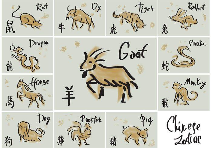 zodiac year traditional tiger snake script rooster rat rabbit pig ox mythology monkey horse horoscope goat Fortune east dragon dog culture chinese calligraphy brush chinese china calligraphy calendar brush stroke astrology Astrological animals