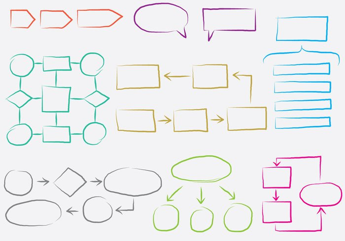 writing whiteboard white Vision vector thin teacher system structure strategy space sketch Seminar scheme project presentation plan pen Organization mind map mind Mapping map management lecture imagine illustration graphic graph frame flowchart flow empty education drawing draw diagram development connection Conceptual concept chart business Build blank background arrow analyzing