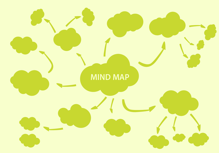 Way use school mind mapping mind map mind Mapping map knowledge education