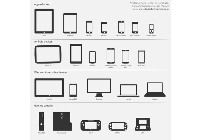 tablet smartphone samsung mac iphone iPad icon device apple android