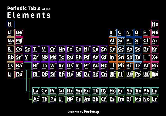 Neon periodic table welovesolo weight vector uranium technology table solid scientific science school periodic table periodic noble molecule liquid lab urtaz
