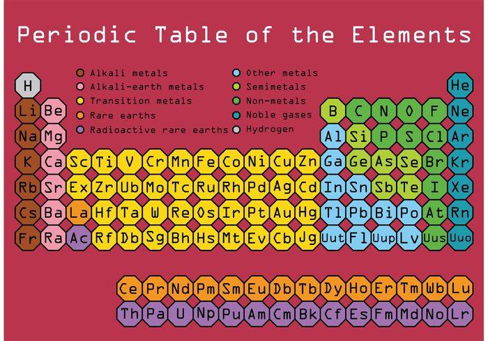 Periodic table vector welovesolo table symbol structure solid scientific science school poster physics periodic table periodic period number noble molecule urtaz Choice Image