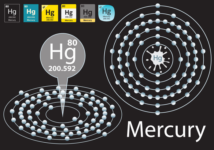 A study on the element of mercury