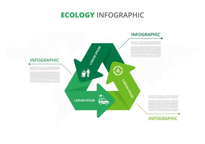 water vector tree tap symbol sign set refresh recycling recycled recycle pyramid chart pyramid plant planet organic nature natural logo leaf information infographics icon heart green globe environmental environment energy element ecology ecological eco friendly eco earth design data concept clean care car bio bicycle arrows abstract