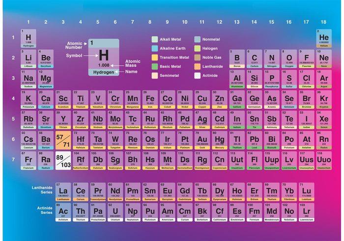 Transparent periodic table vector welovesolo weight uranium teach table symbol solid scientific science class science quantum pure periodic table of elements urtaz Gallery