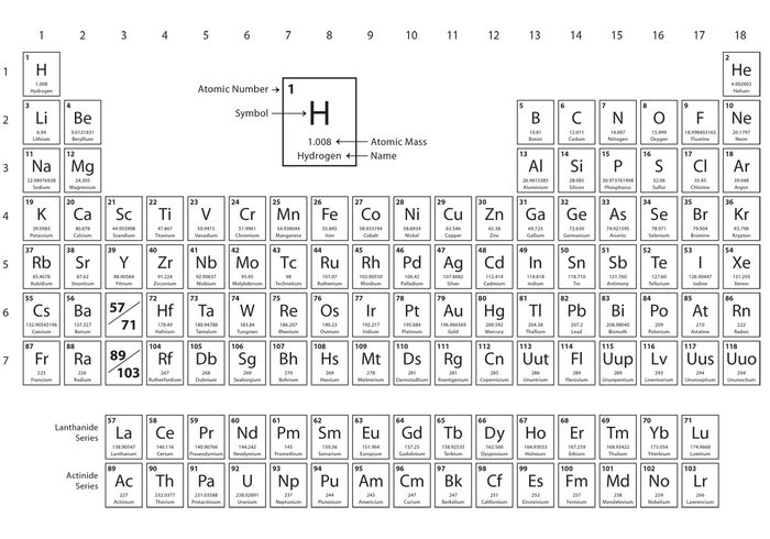 Minimal periodic table welovesolo weight uranium teach table symbol solid scientific science class science quantum pure periodic table of elements urtaz Choice Image
