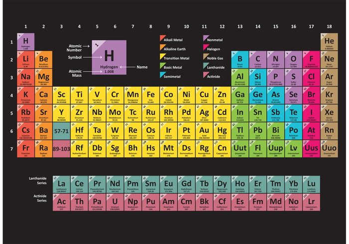 weight uranium technology Teach table symbol solid scientific science class science quantum pure periodic table of elements periodic table periodic Noble molecule minerals Metals liquid lanthanoids Lab isolated hydrogen helium graphic gas element Electrons education chemistry Chemical atomic atom actinoids