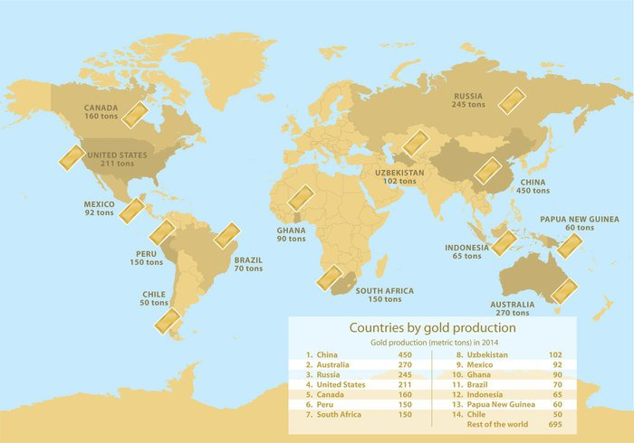 world USA travel Saudi russia round production pointer point Place Oceania national mineral marker mark map location landmark iran international information infographics icon gold mine map gold mine infography gold mine infograph gold mine gold Geometrical Geographical flag Europe direction country color collection china black background asia arabia america africa abstract