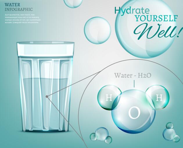 water molecule infographics