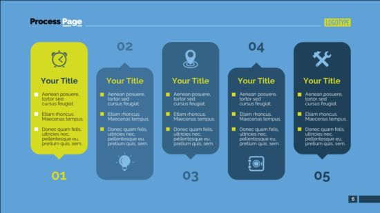 process page business