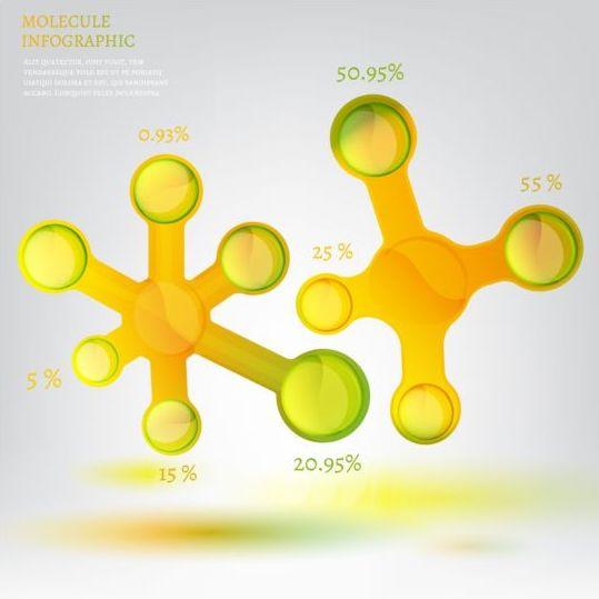 molecule modern infographics