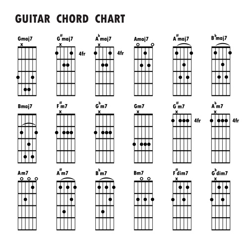 guitar design chords chart
