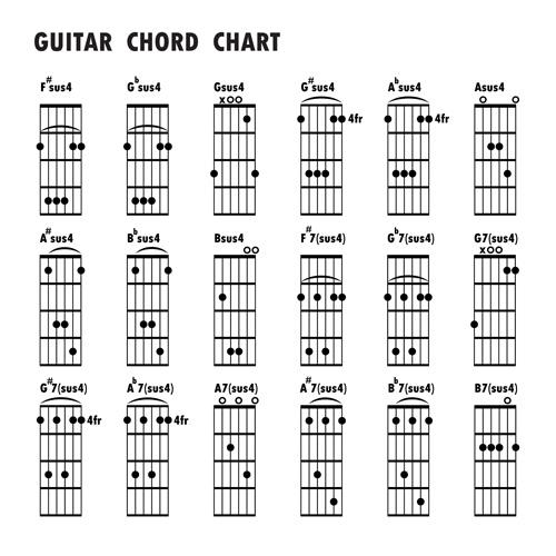 guitar design chords chart